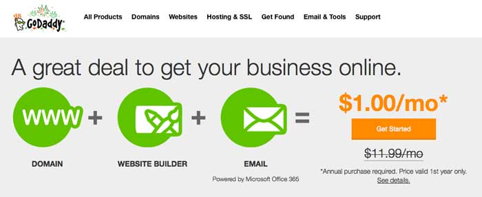 Godaddy domain, email