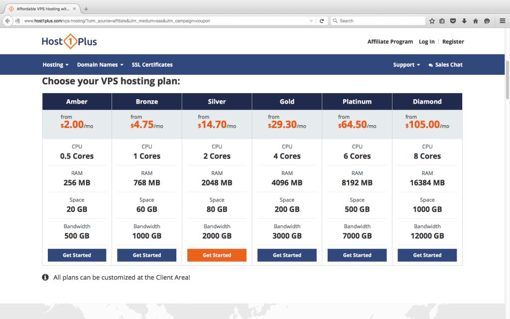 Host1plus VPS Server Promo Code