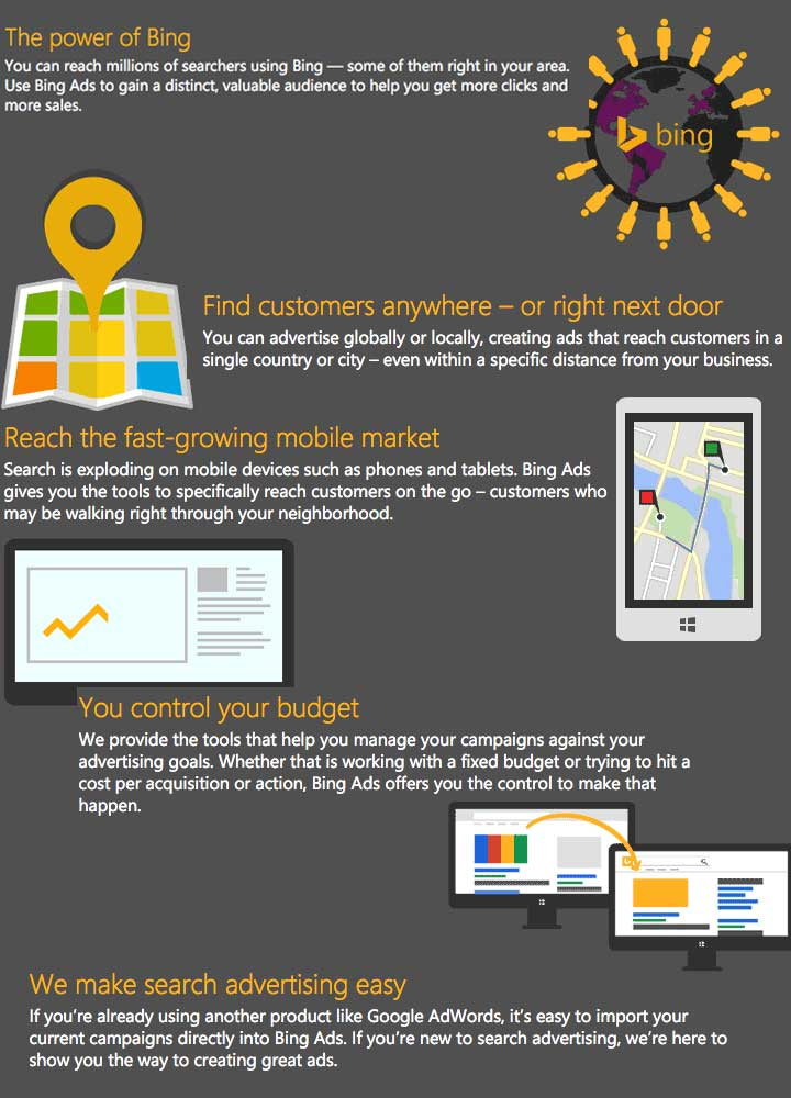 How Bing Ads will help you grow your business