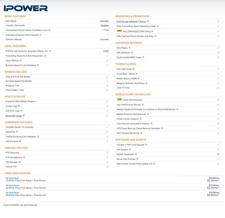 Ipwer Feature list
