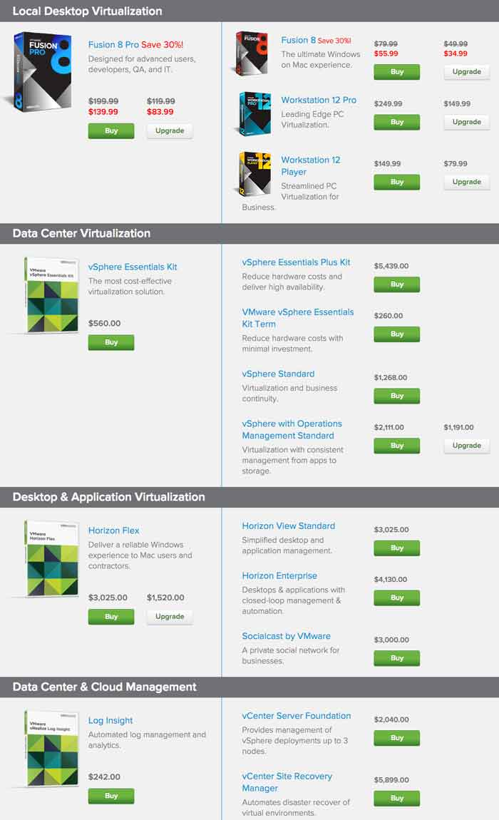 Get Latest VMware Coupons