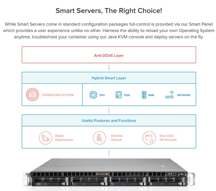 Hybird Smart Server gives complete control