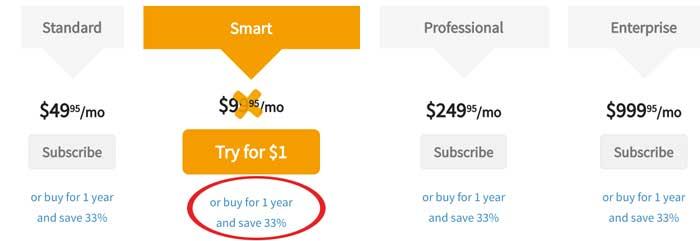 SEOprofiler best Deals