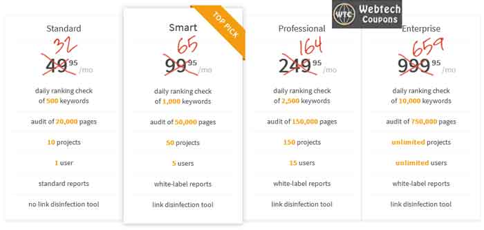 Get the Seo Profiler with Best Saving