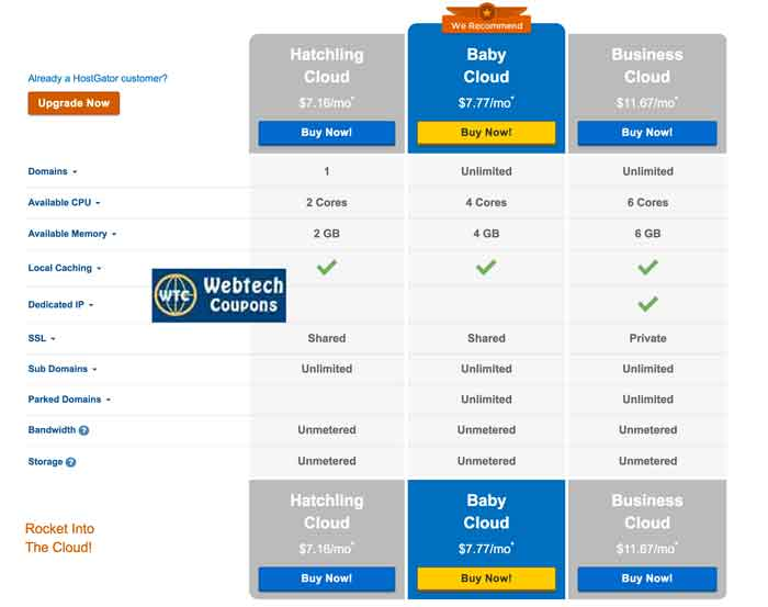 Hostgator Cloud Web Hosting Pricing and Plans.