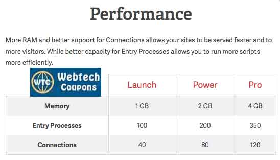 Inmotion Shared Business Web Hosting Performance major factor.