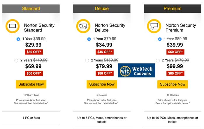 Norton Black Friday Deals