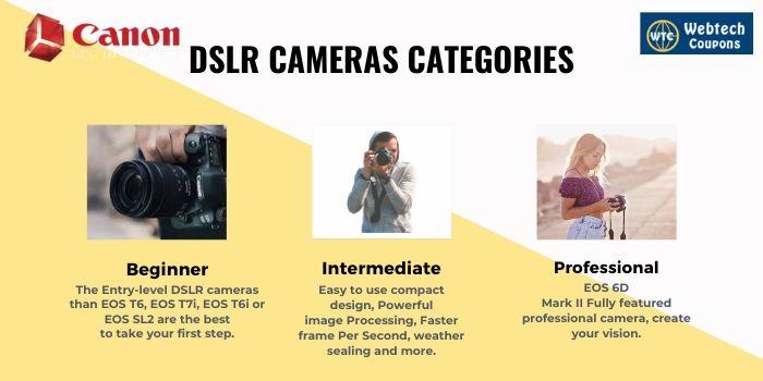 Canon DSLR Camera Coupon