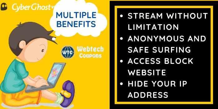 Cyberghost VPN Benefits