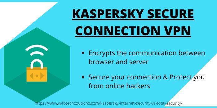 Kaspersky Secure Connection VPN