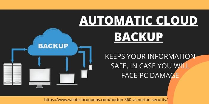 Norton 360 Automatic Cloud Backup