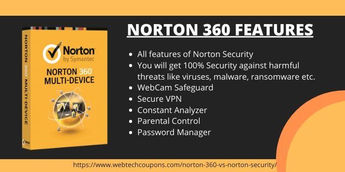 Norton 360 Deluxe VS Norton Security Deluxe- Norton 360 Features