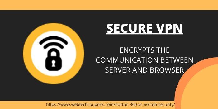 Norton 360 Secure VPN