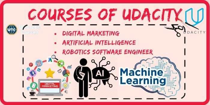 Udacity Courses