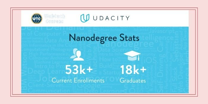 Udacity Nanodegree Coupon