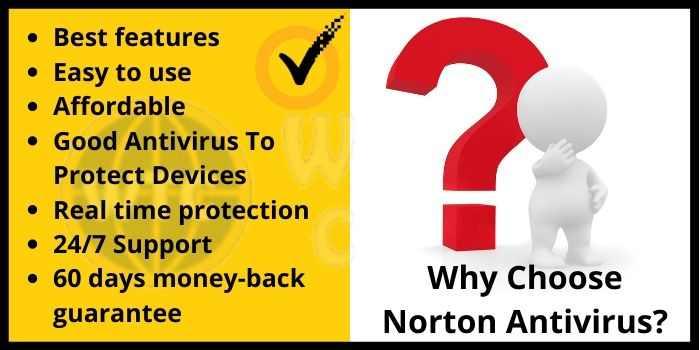 Why Choose Norton?