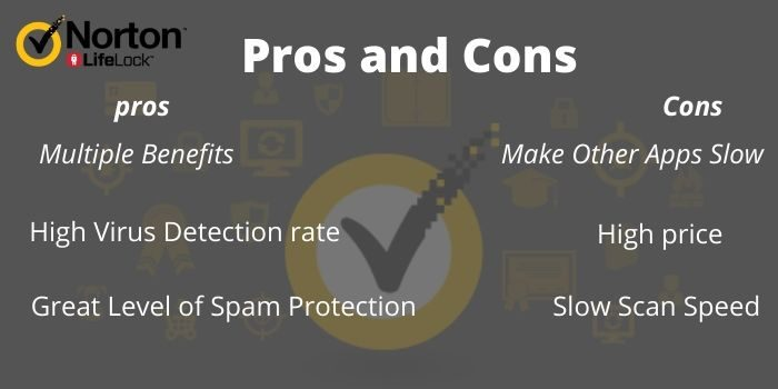 Norton pros and Cons