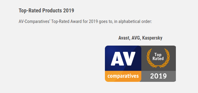 AV comparatives top rated