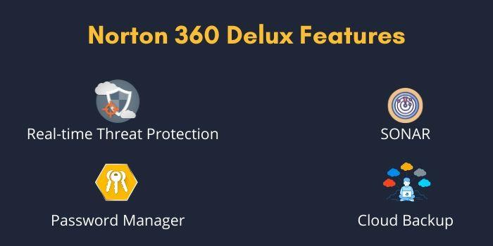 Bitdefender Total Security vs Norton 360 delux
