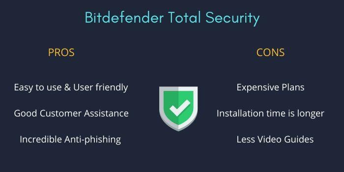 Bitdefender total security pros