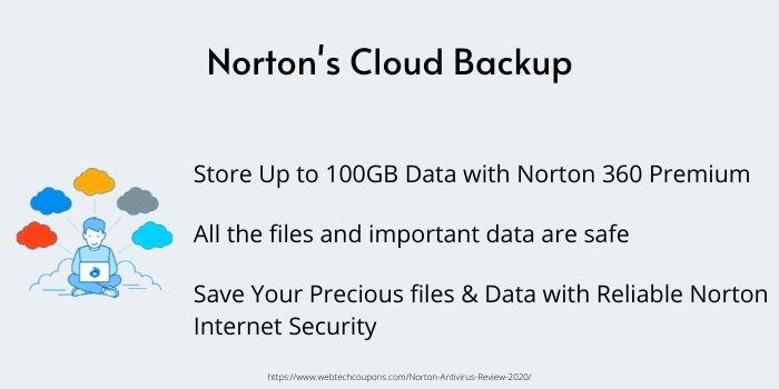 Cloud Backup Norton Internet Security