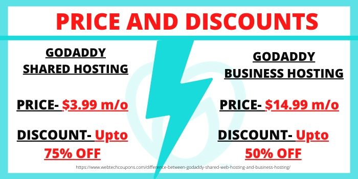 Difference between GoDaddy Shared Hosting & GoDaddy Business Hosting- Prices & Discounts