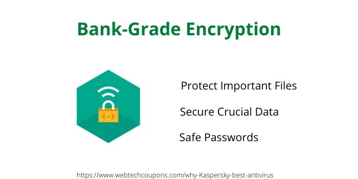 Kaspersky data encryption