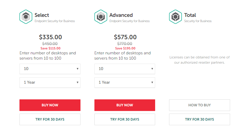 Kaspersky endpoint prices