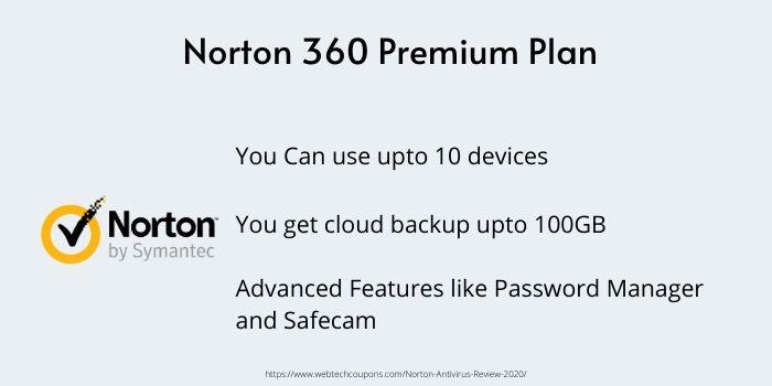 Norton 360 Premium Review