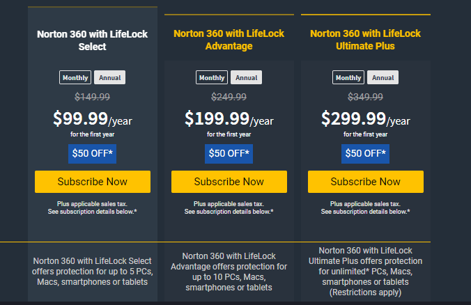 Norton with life lock prices