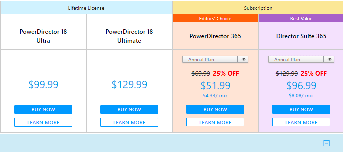 pricing and plans Powerdirector 365