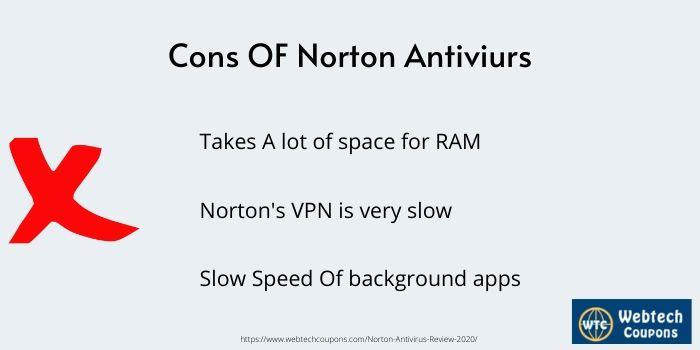 Pros OF Norton Antivirus