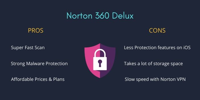 Pros and cons Norton