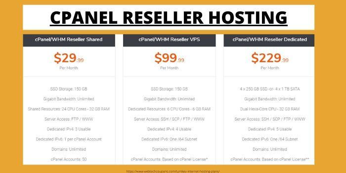 TUrnkey Internet Cpanel Reseller Hosting