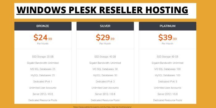 TUrnkey Internet Windows Plesk Reseller Hosting