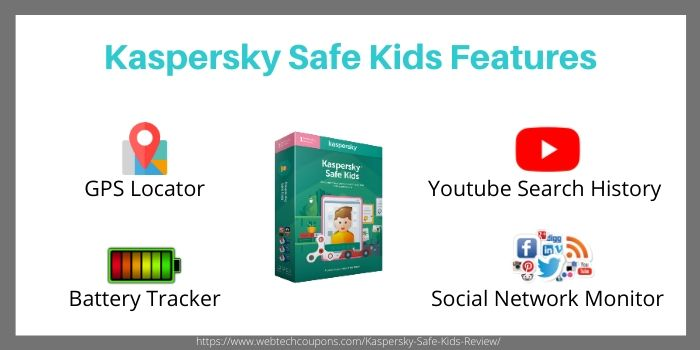 features of Kaspersky safe kids premium