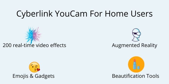 key functions of Cyberlink Youcam