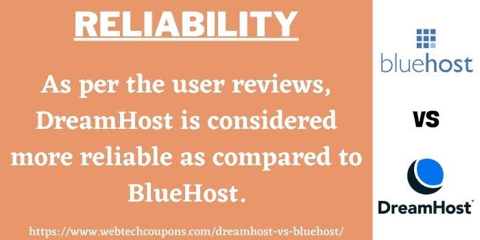 BlueHost vs DreamHost 2021