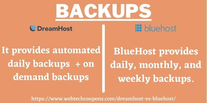 comparison of DreamHost and BlueHost