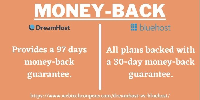 comparison of bluehost and dreamhost