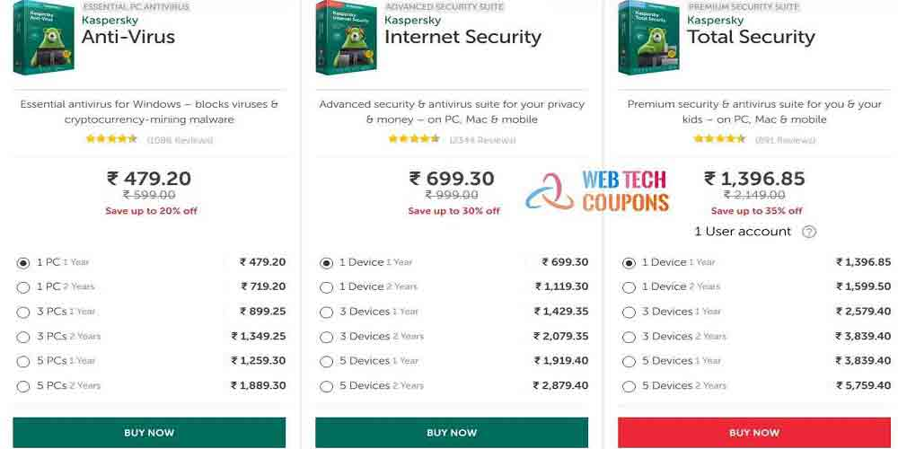 Kaspersky India Coupon Code