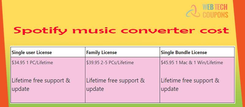 Spotify-music-converter-cost