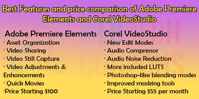 features of adobe premiere and corel video studio