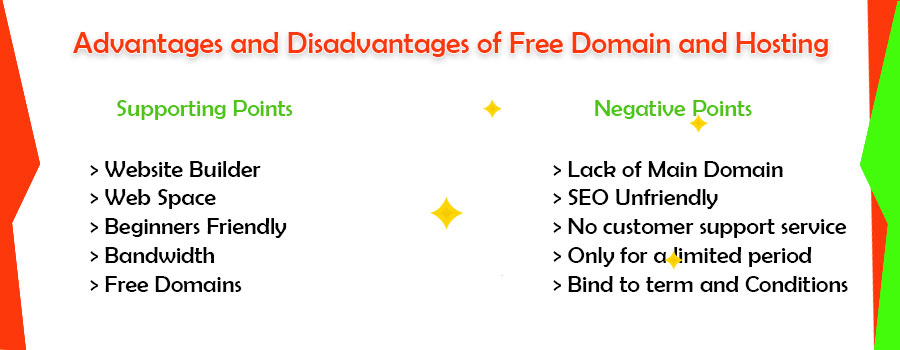 advantages and disadvatage of free domain