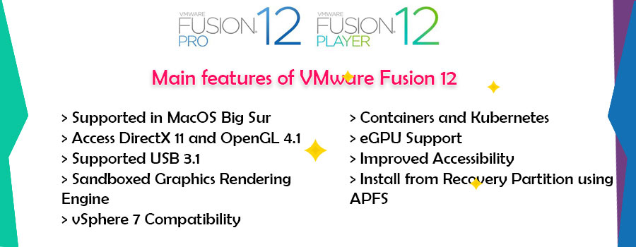 features of fusion 12