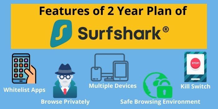 Surfshark 2 Year Plan
