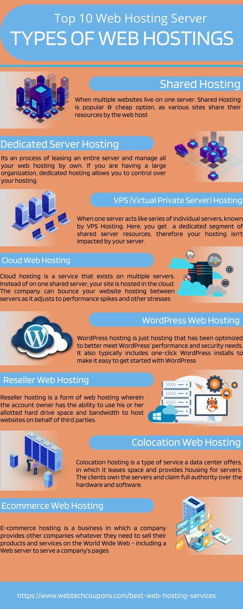 Different Types Of Web Hostings