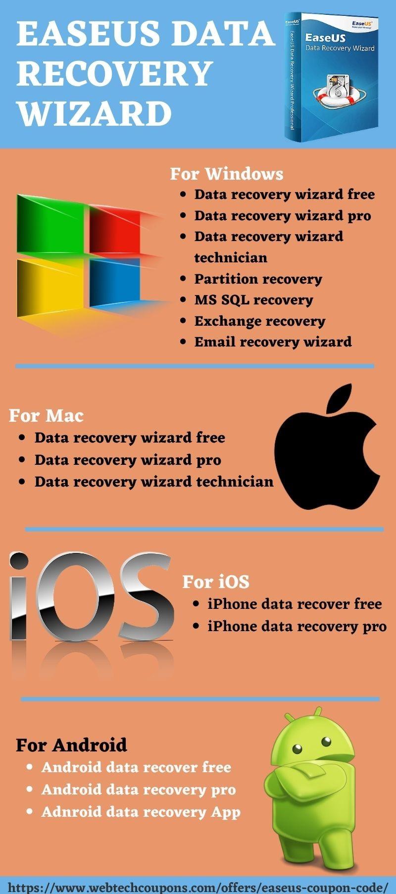EaseUs data recovery wizard EaseUs Coupon Code & Promo Code