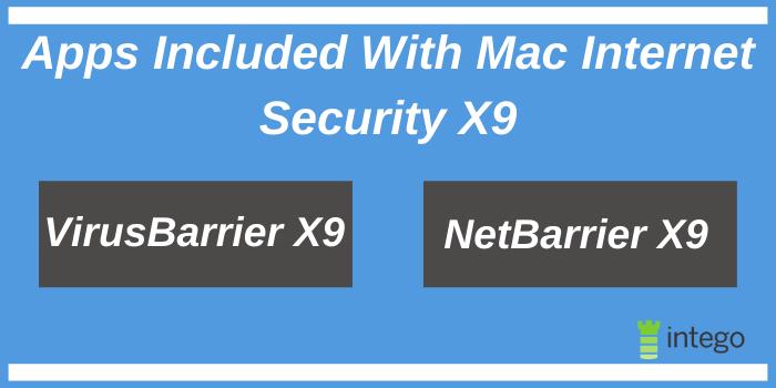 Mac Internet Security X9 Coupon Code - Apps included with Mac Internet Security X9