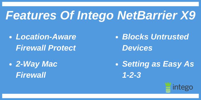 Mac Internet Security X9 Discount code - Features of Intego NetBarrier X9